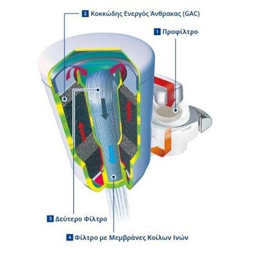TORAYVINO Φίλτρο Νερού Βρύσης με Ηλεκτρονική Ένδειξη  MADE IN JAPAN  MK204MX σε 12 Άτοκες Δόσεις